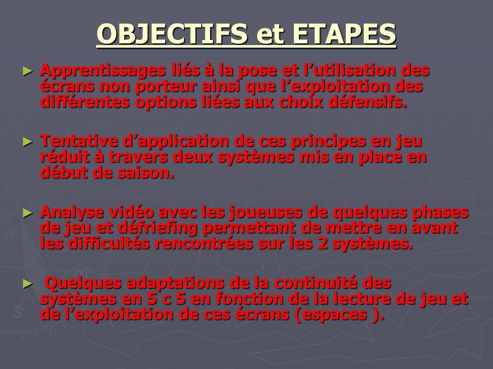 OBJECTIFS et ETAPES