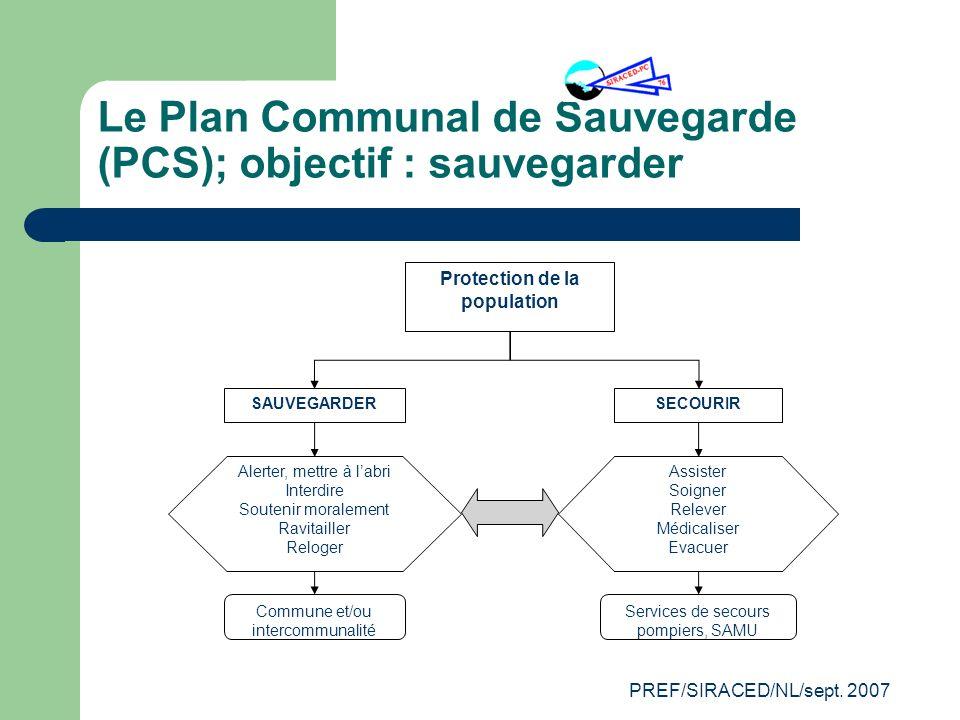 Le Plan Communal de Sauvegarde (PCS); objectif : sauvegarder
