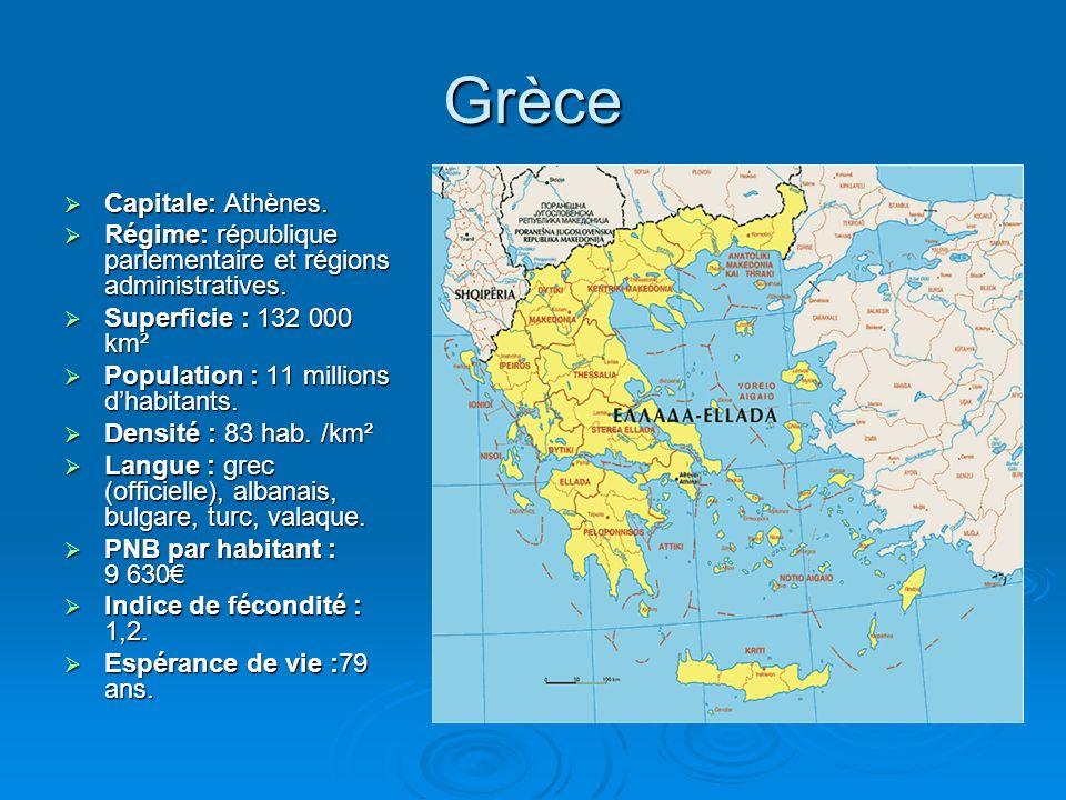 Grèce Capitale: Athènes.