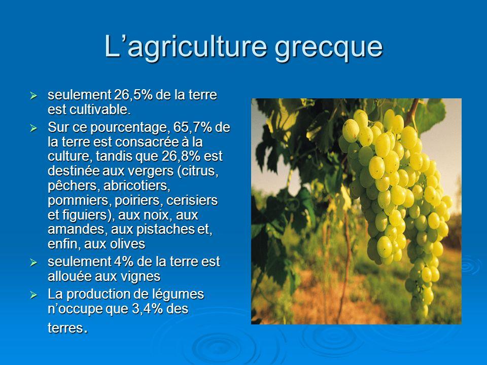 L'agriculture grecque