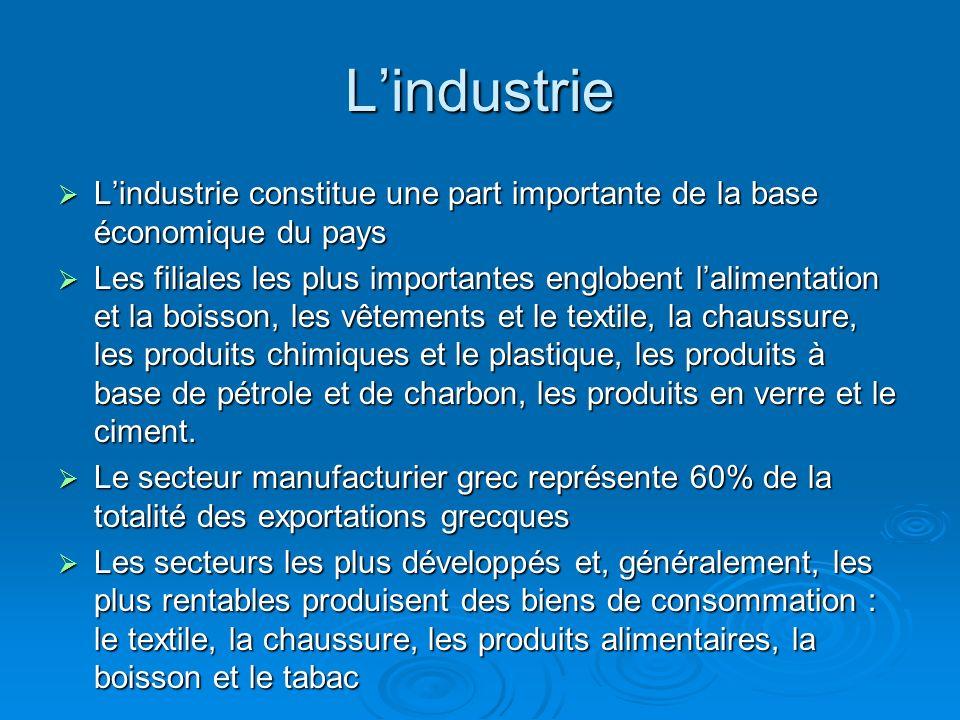 L'industrie L'industrie constitue une part importante de la base économique du pays.