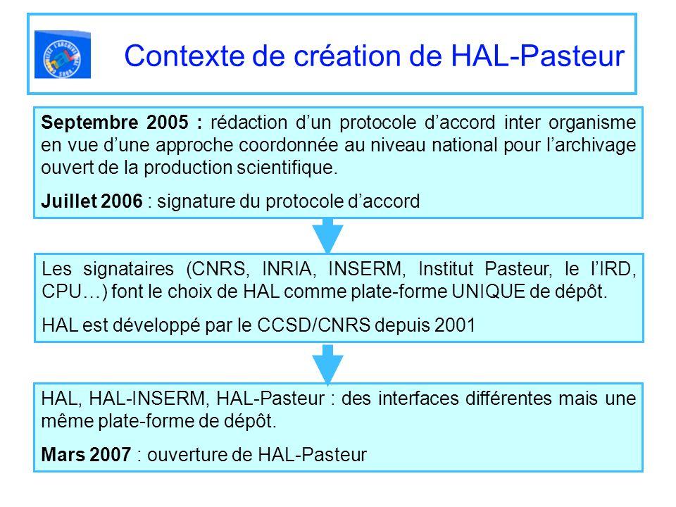 Contexte de création de HAL-Pasteur