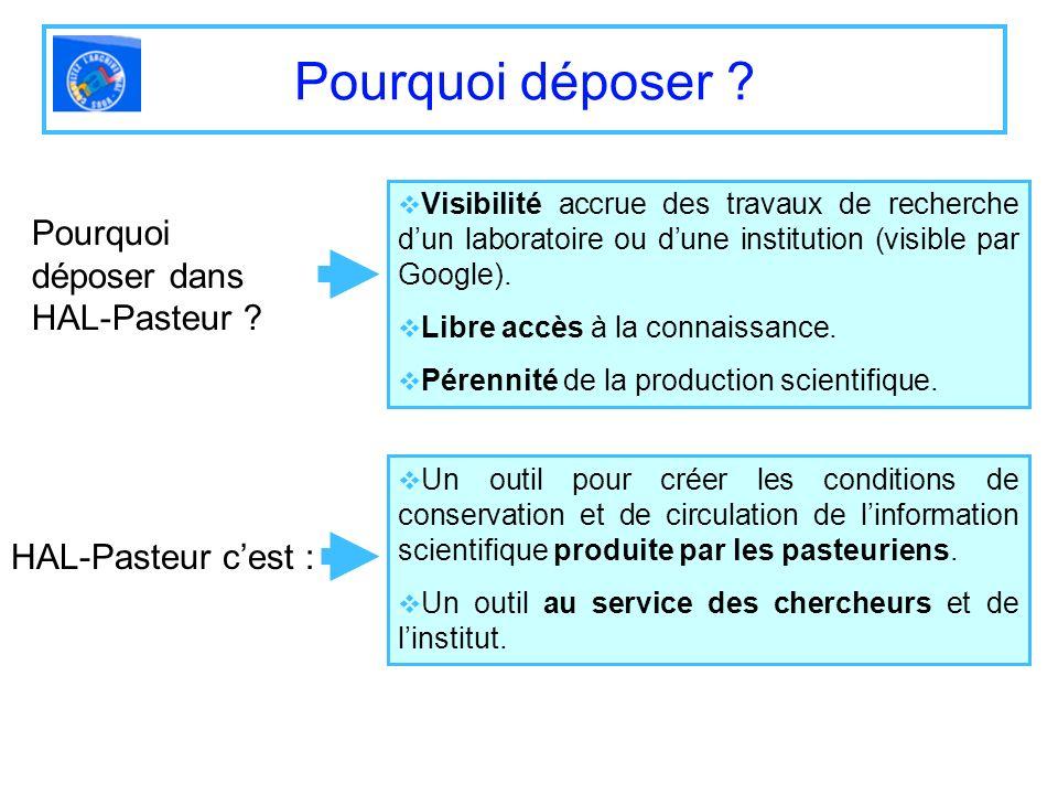 Pourquoi déposer Pourquoi déposer dans HAL-Pasteur