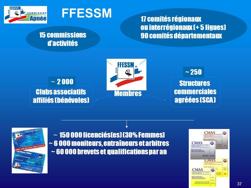 FFESSM 17 comités régionaux ou interrégionaux (+ 5 ligues)