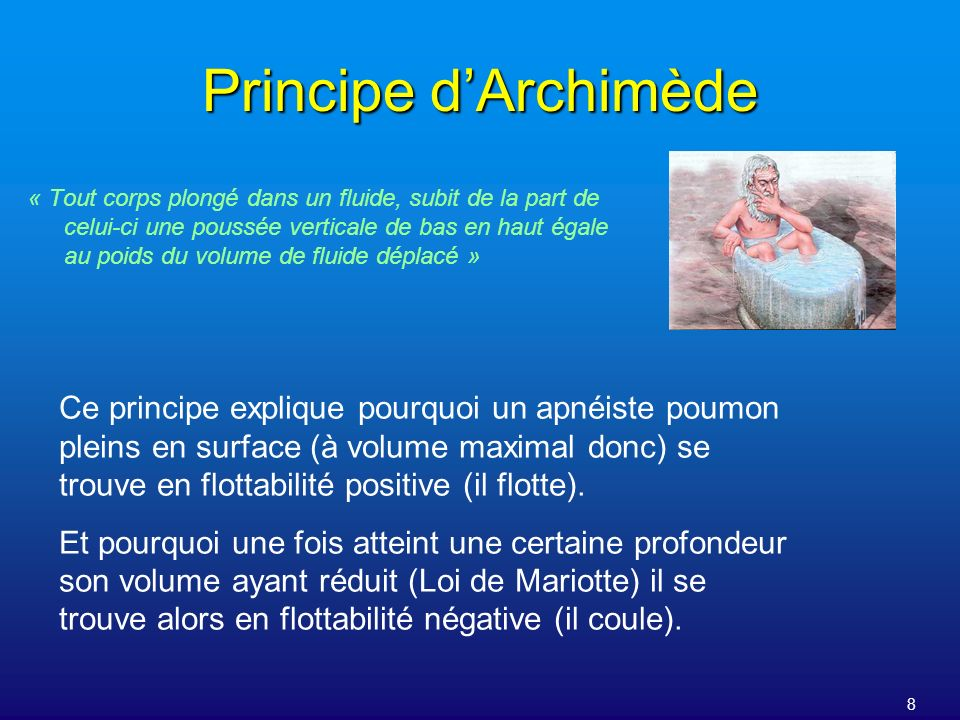 Principe d'Archimède
