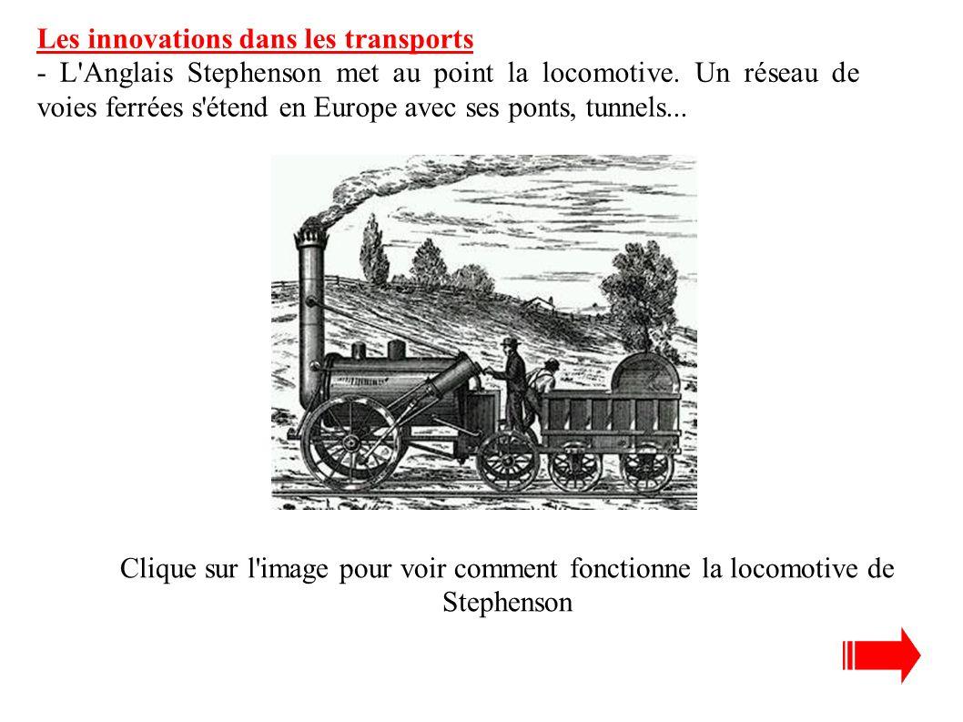 Les innovations dans les transports