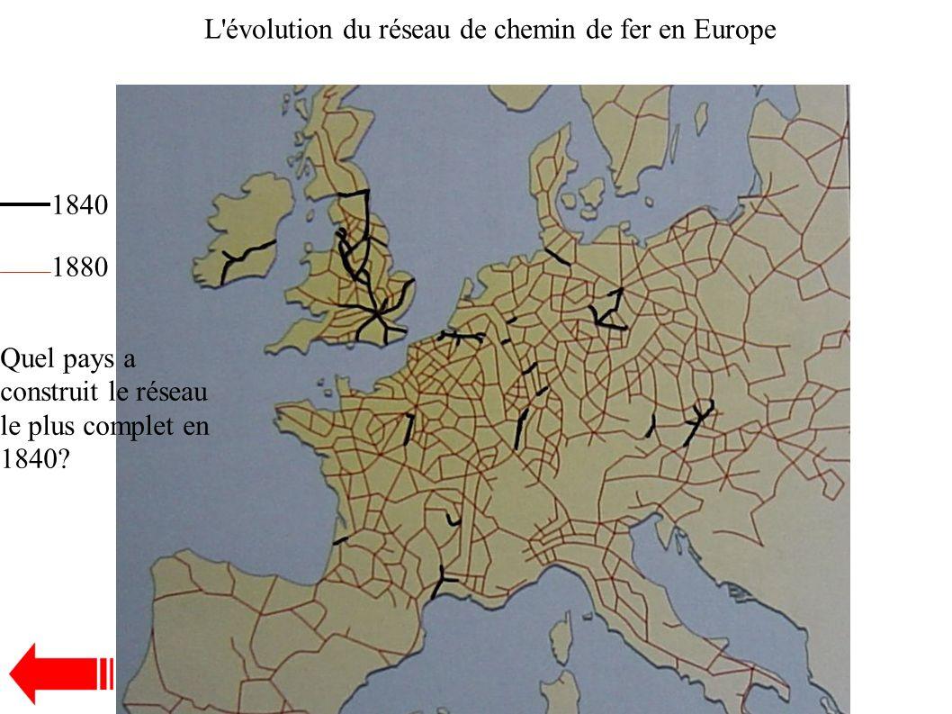 L évolution du réseau de chemin de fer en Europe