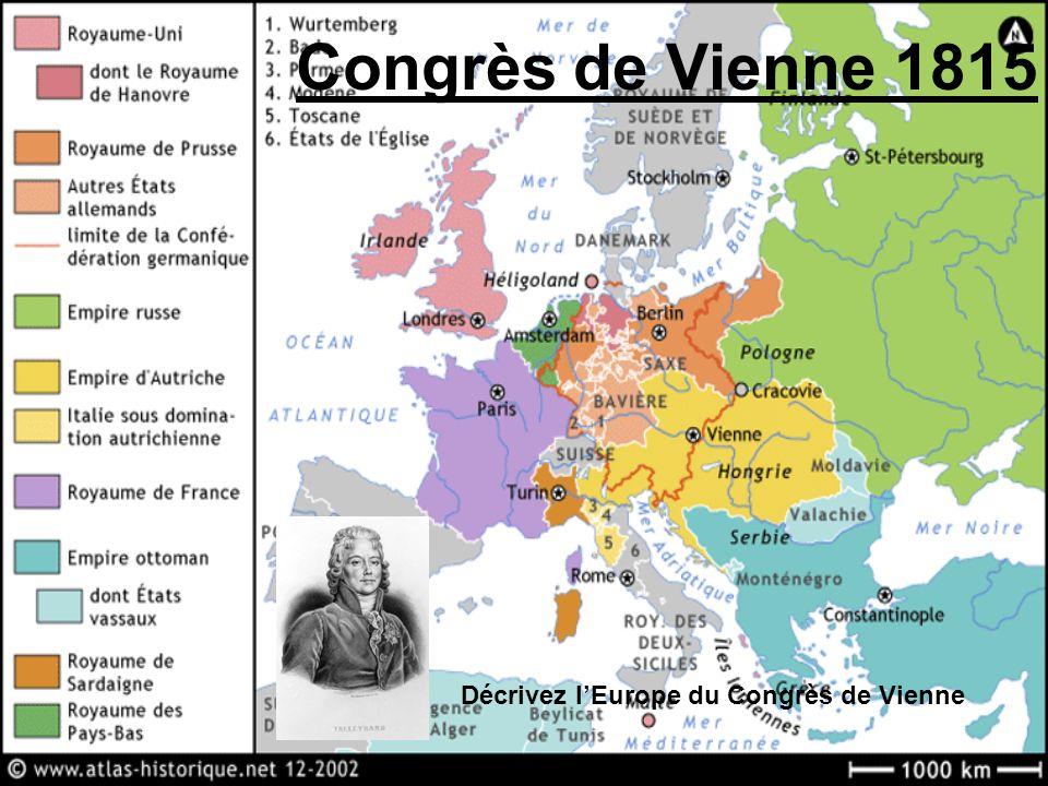 Décrivez l'Europe du Congrès de Vienne