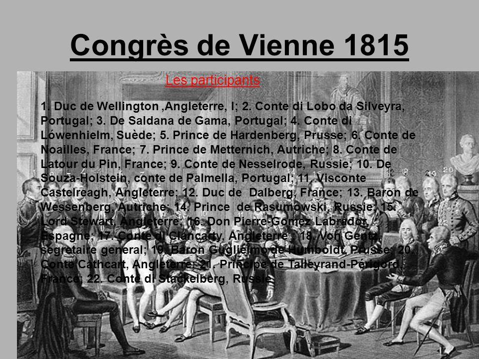 Congrès de Vienne 1815 Les participants