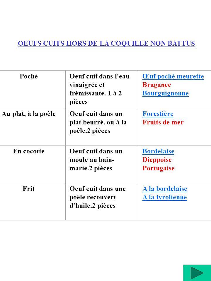 OEUFS CUITS HORS DE LA COQUILLE NON BATTUS