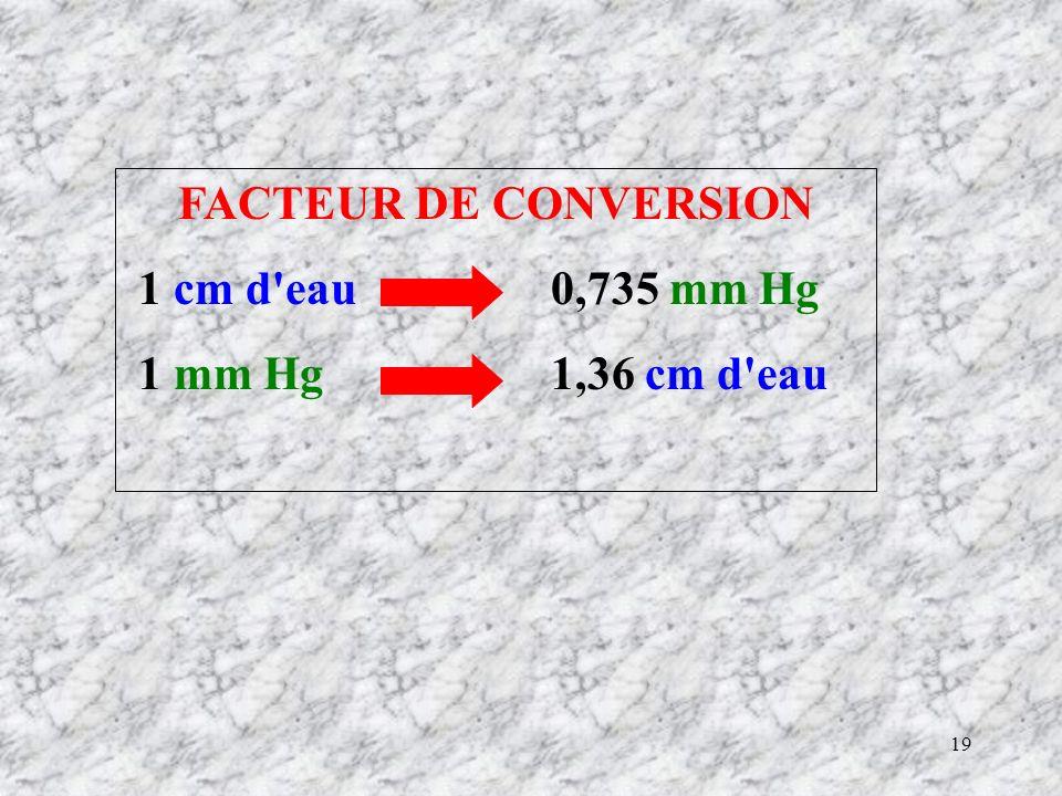FACTEUR DE CONVERSION 1 cm d eau 0,735 mm Hg 1 mm Hg 1,36 cm d eau