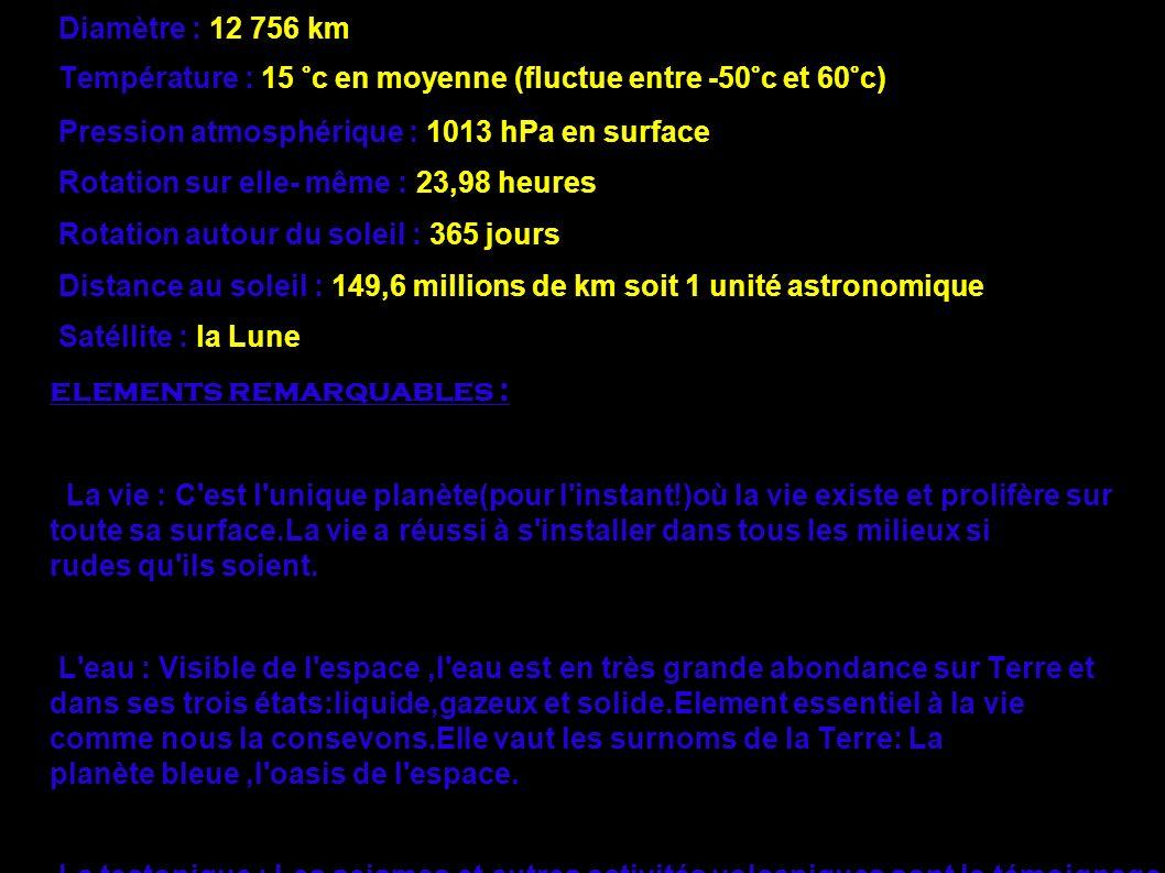 Age : 4,5 milliards d années