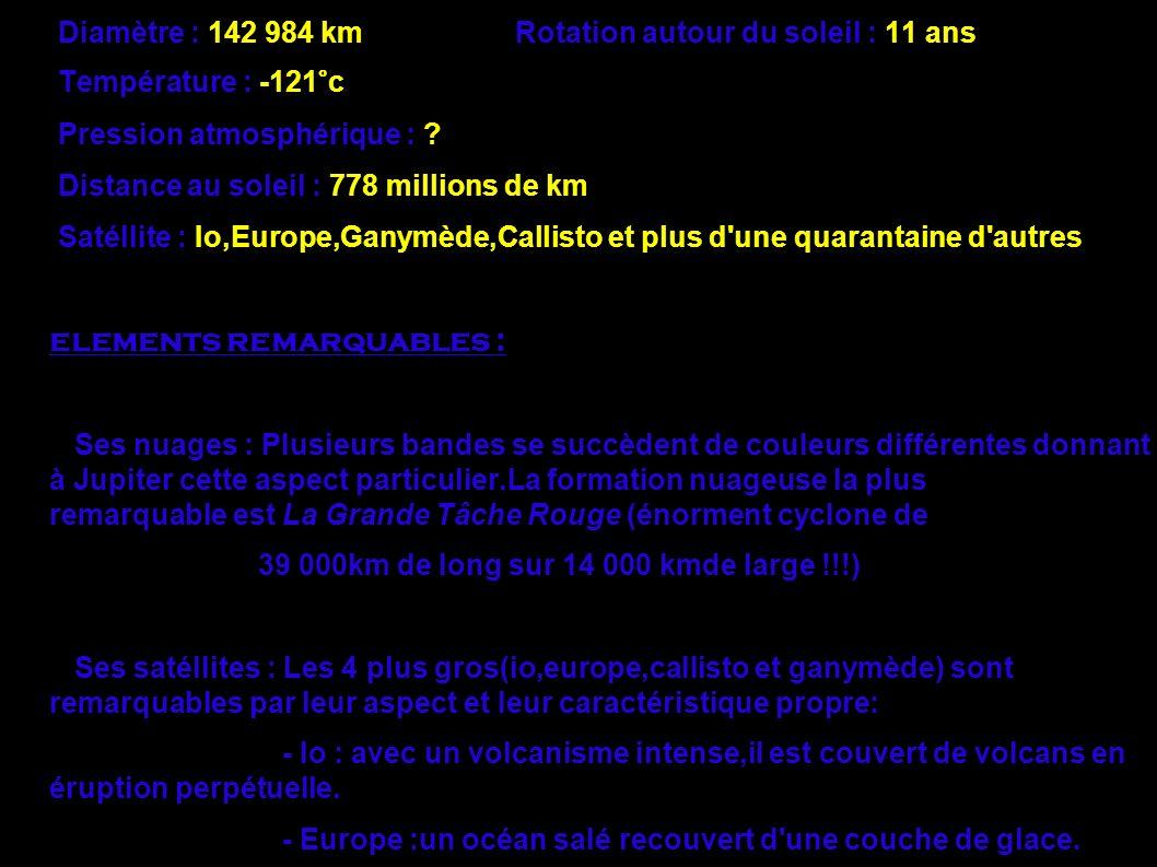 Age : 4,5 milliards d années Rotation sur elle- même : 9,84 heures