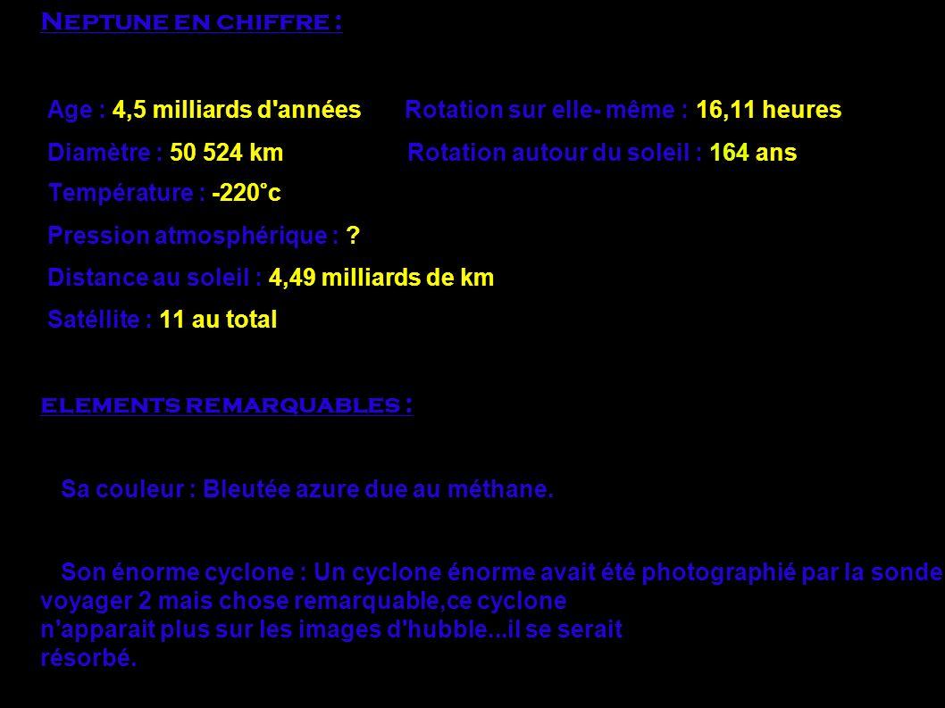 Age : 4,5 milliards d années Rotation sur elle- même : 16,11 heures