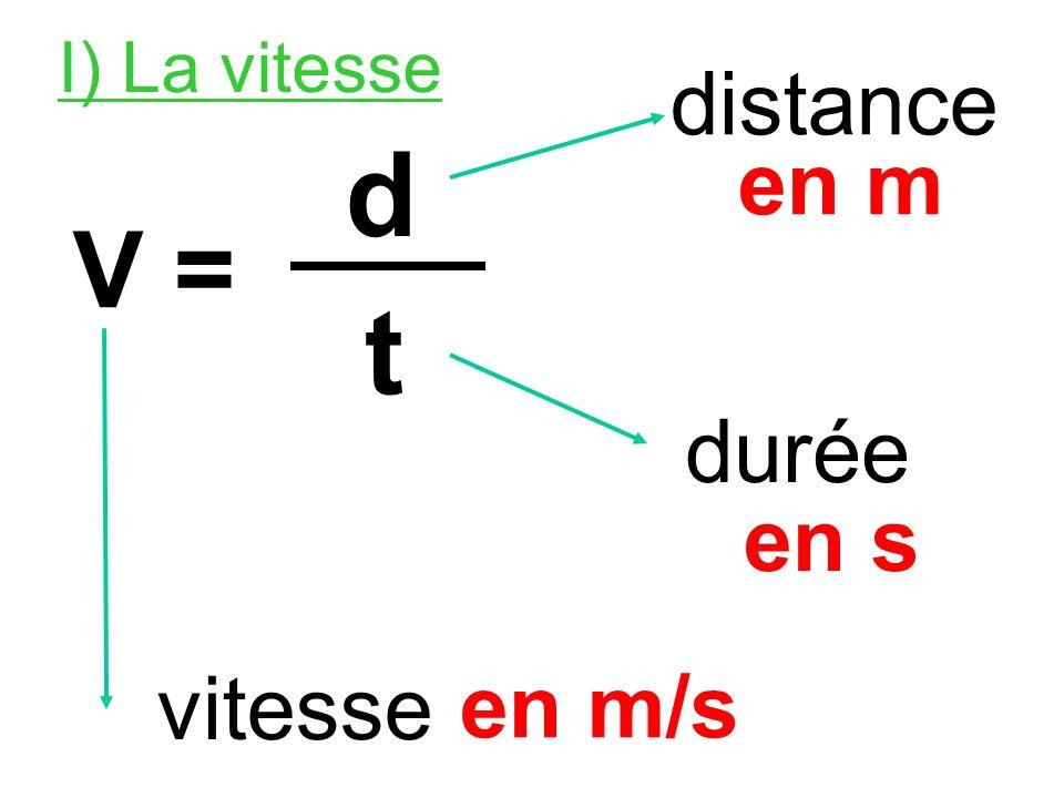 I) La vitesse distance V = d t en m durée en s vitesse en m/s