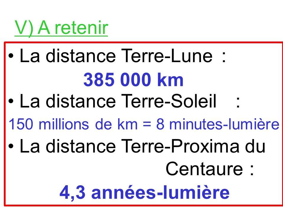 • La distance Terre-Lune : • La distance Terre-Soleil :