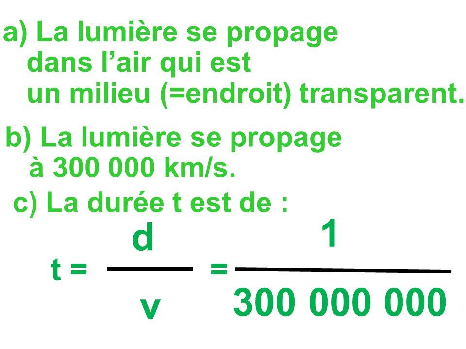 a) La lumière se propage dans l'air qui est un milieu (=endroit) transparent.
