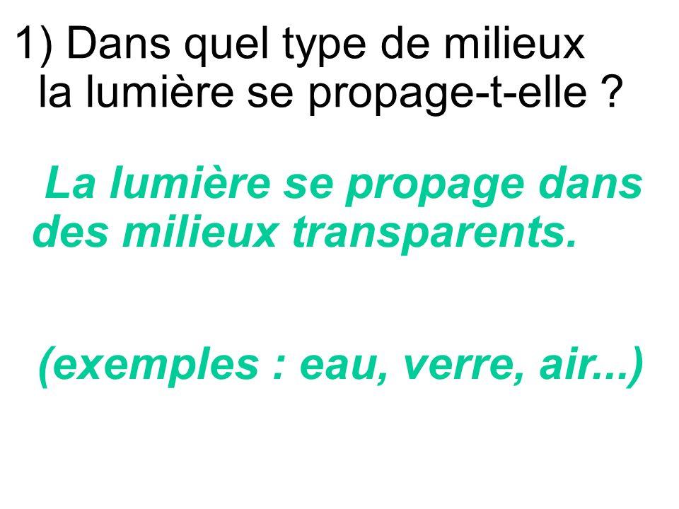 1) Dans quel type de milieux la lumière se propage-t-elle