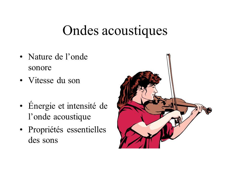 Ondes acoustiques Nature de l'onde sonore Vitesse du son