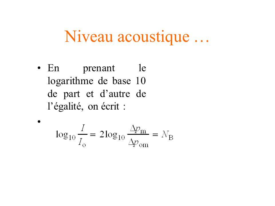 Niveau acoustique … En prenant le logarithme de base 10 de part et d'autre de l'égalité, on écrit :