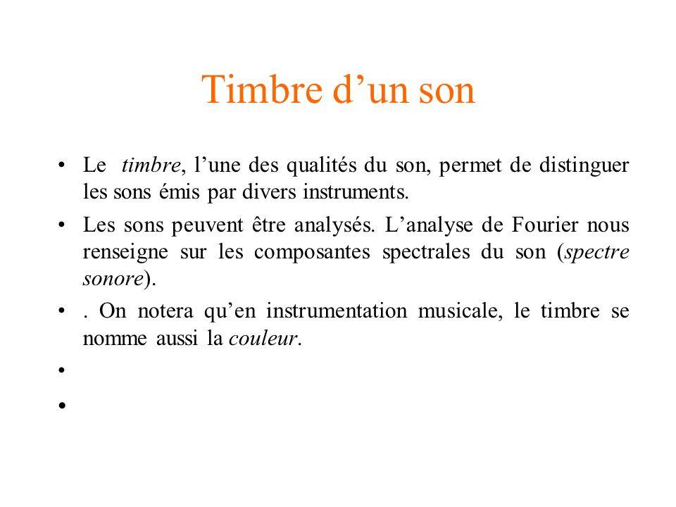 Timbre d'un son Le timbre, l'une des qualités du son, permet de distinguer les sons émis par divers instruments.