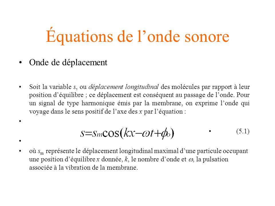 Équations de l'onde sonore
