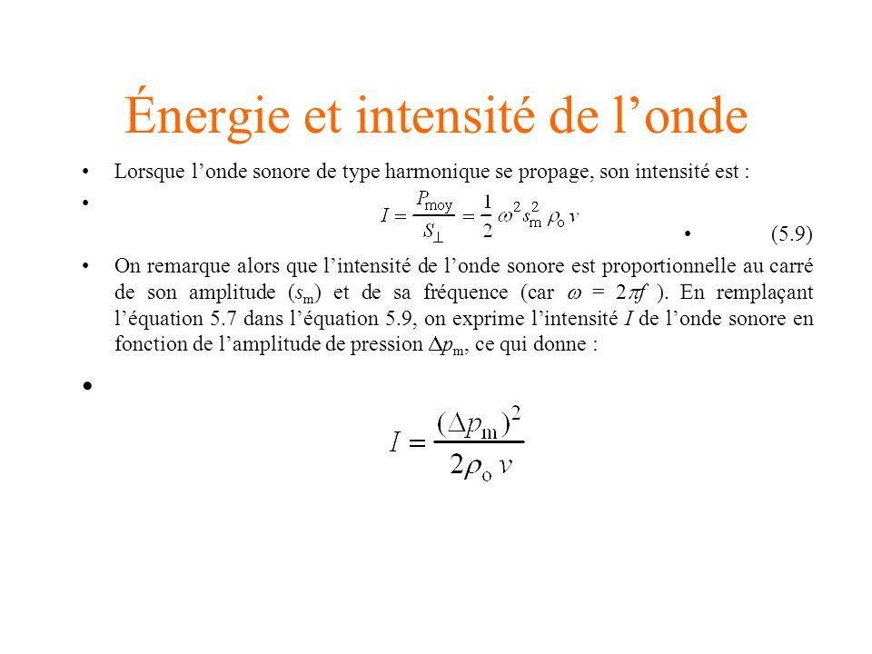 Énergie et intensité de l'onde
