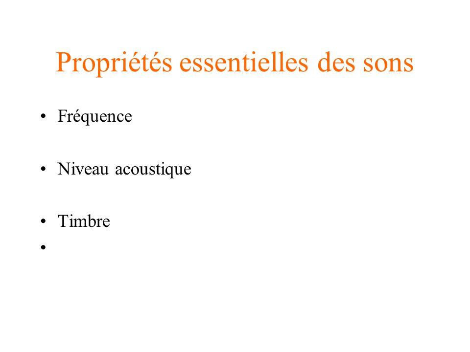 Propriétés essentielles des sons