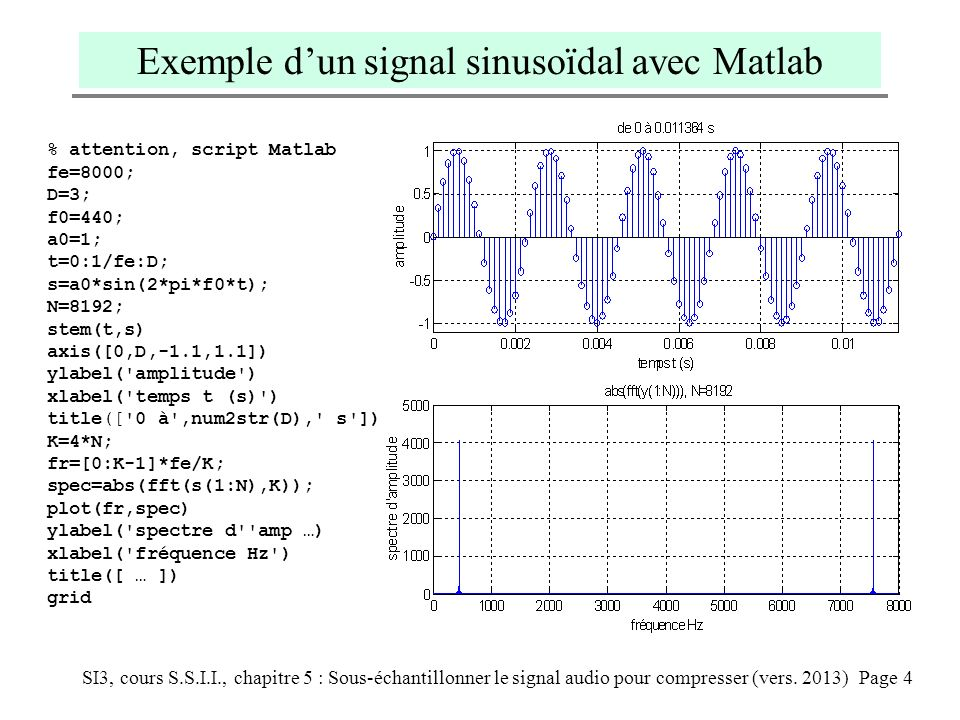 Exemple d'un signal sinusoïdal avec Matlab