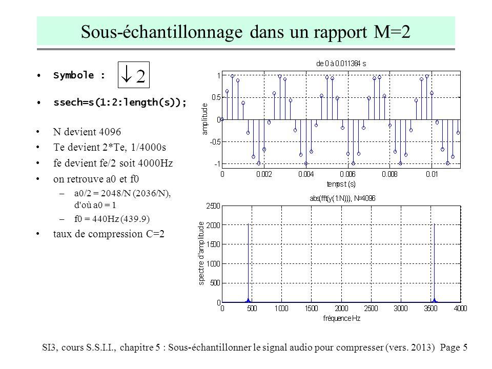 Sous-échantillonnage dans un rapport M=2