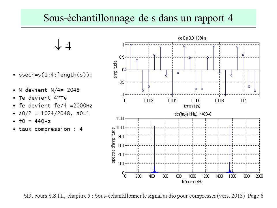 Sous-échantillonnage de s dans un rapport 4