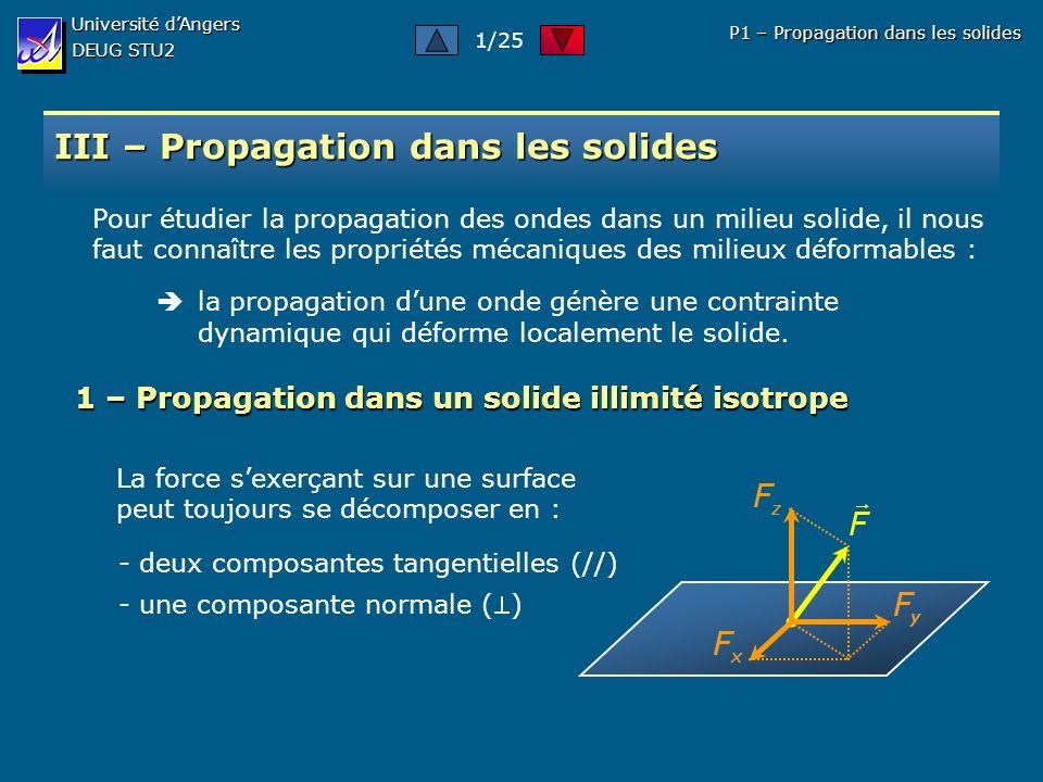 III – Propagation dans les solides