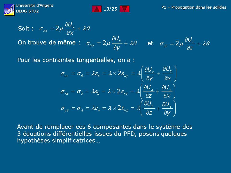 Pour les contraintes tangentielles, on a :