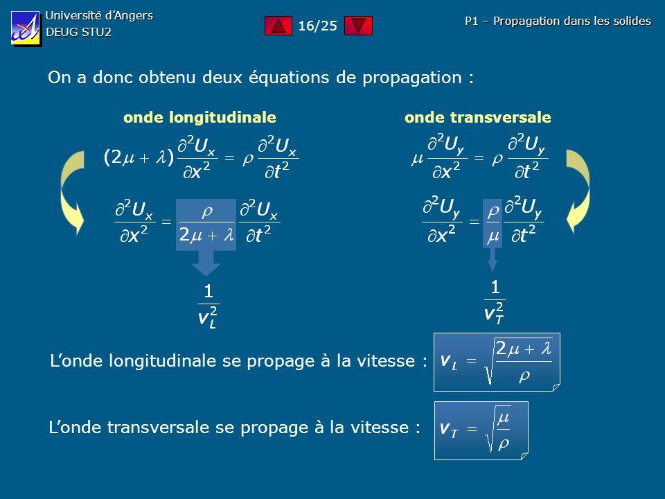 On a donc obtenu deux équations de propagation :