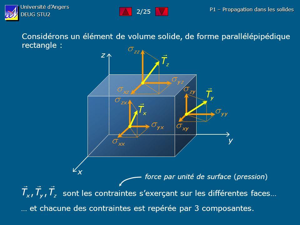 force par unité de surface (pression)