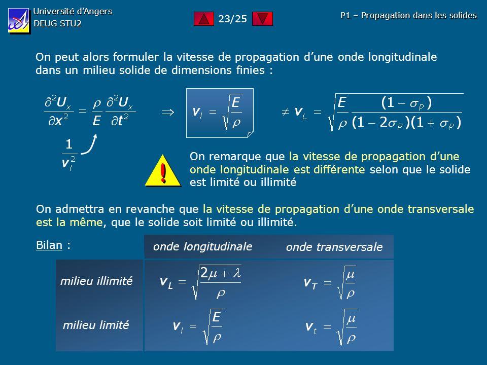 Université d'Angers DEUG STU2. 23/25. P1 – Propagation dans les solides.