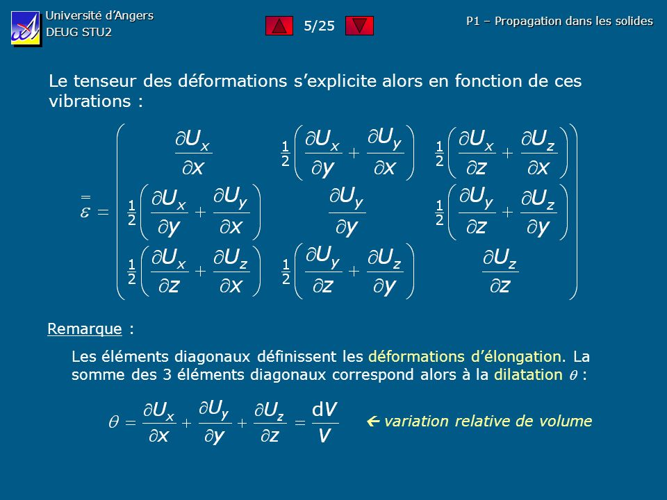 Université d'Angers DEUG STU2. 5/25. P1 – Propagation dans les solides.