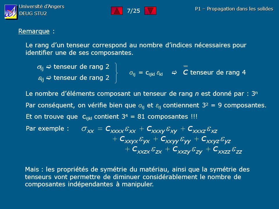 ij = cijkl kl  tenseur de rang 4 ij  tenseur de rang 2