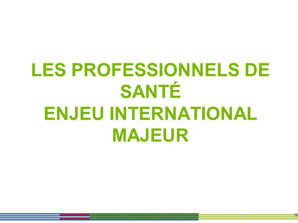 LES PROFESSIONNELS DE SANTÉ ENJEU INTERNATIONAL MAJEUR