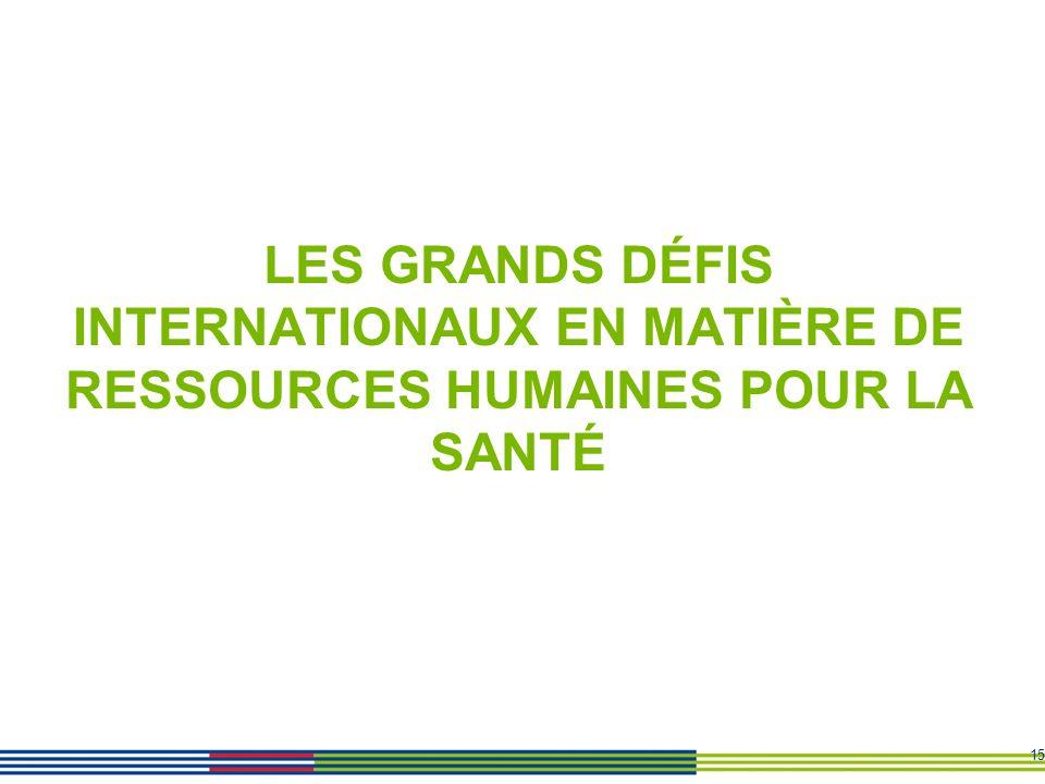 LES GRANDS DÉFIS INTERNATIONAUX EN MATIÈRE DE RESSOURCES HUMAINES POUR LA SANTÉ
