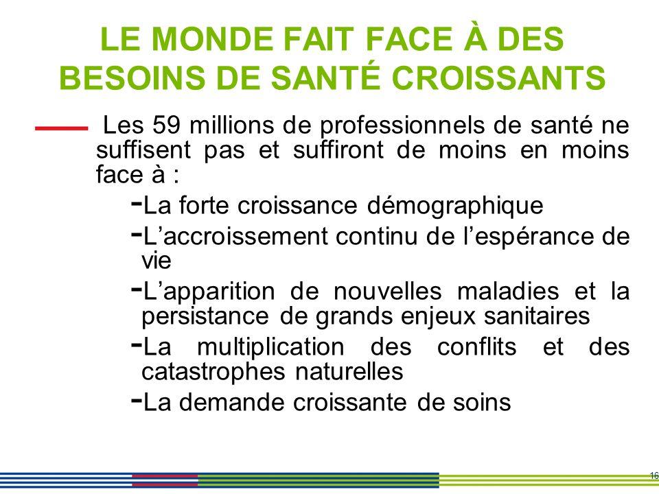 LE MONDE FAIT FACE À DES BESOINS DE SANTÉ CROISSANTS