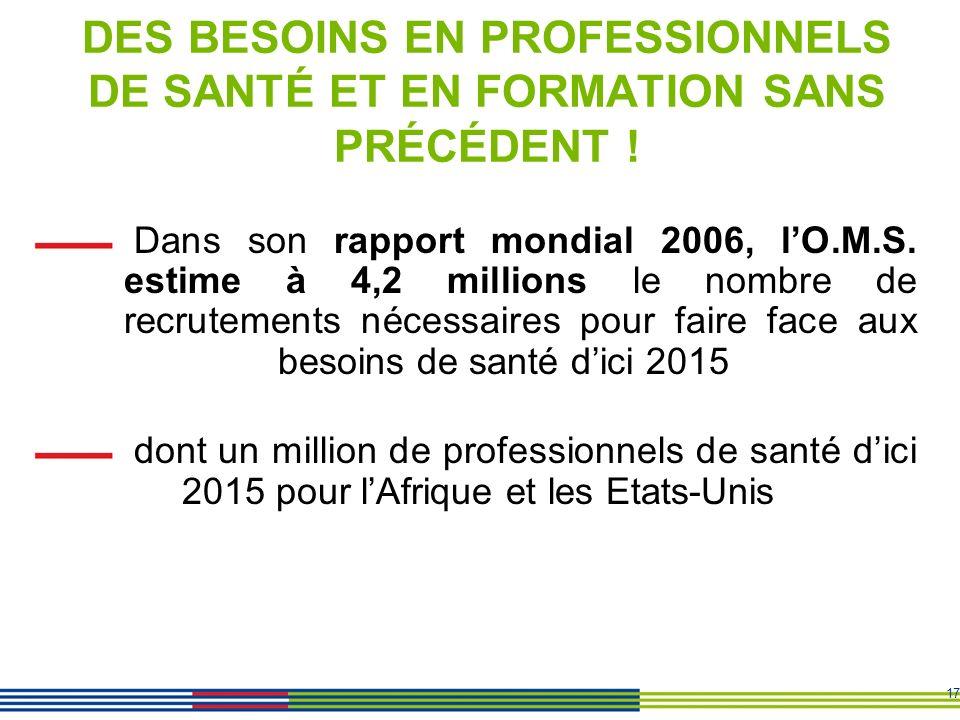 DES BESOINS EN PROFESSIONNELS DE SANTÉ ET EN FORMATION SANS PRÉCÉDENT !