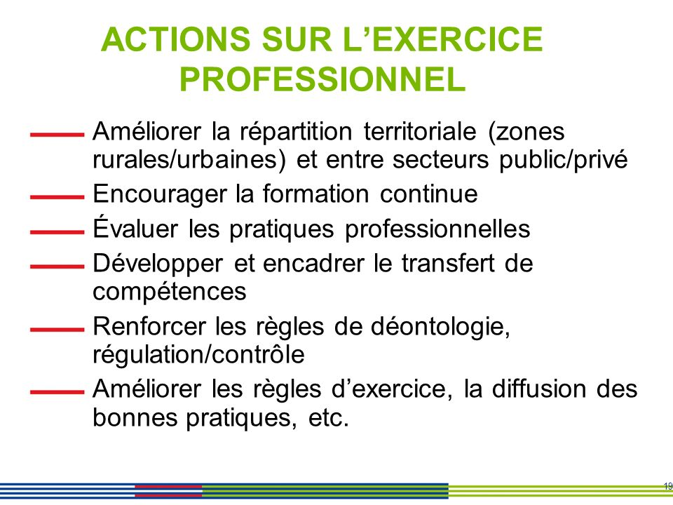 ACTIONS SUR L'EXERCICE PROFESSIONNEL