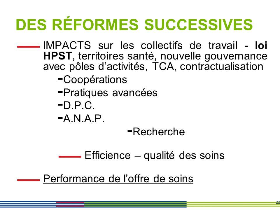 DES RÉFORMES SUCCESSIVES