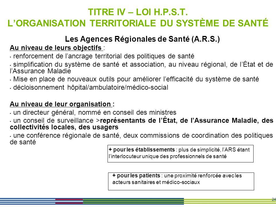 TITRE IV – LOI H.P.S.T. L'ORGANISATION TERRITORIALE DU SYSTÈME DE SANTÉ