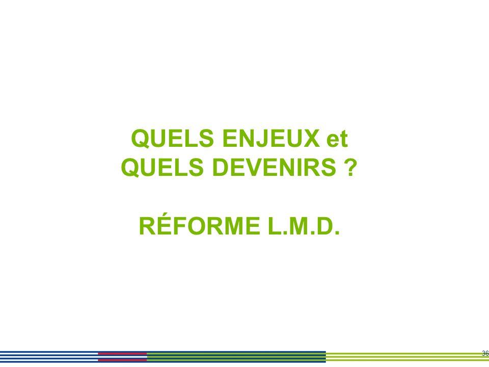 QUELS ENJEUX et QUELS DEVENIRS RÉFORME L.M.D.