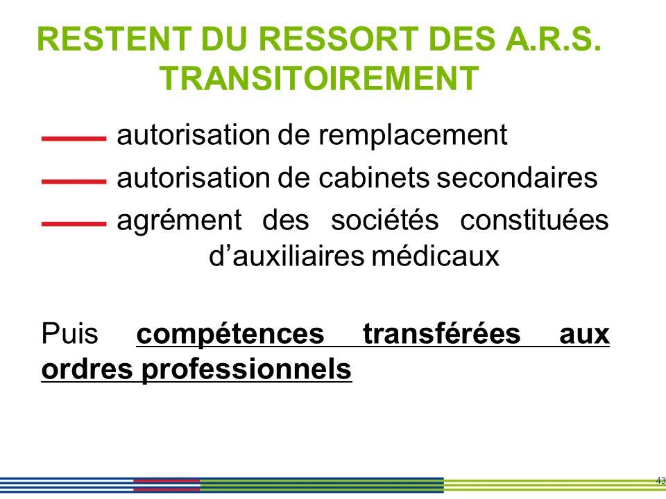 RESTENT DU RESSORT DES A.R.S. TRANSITOIREMENT