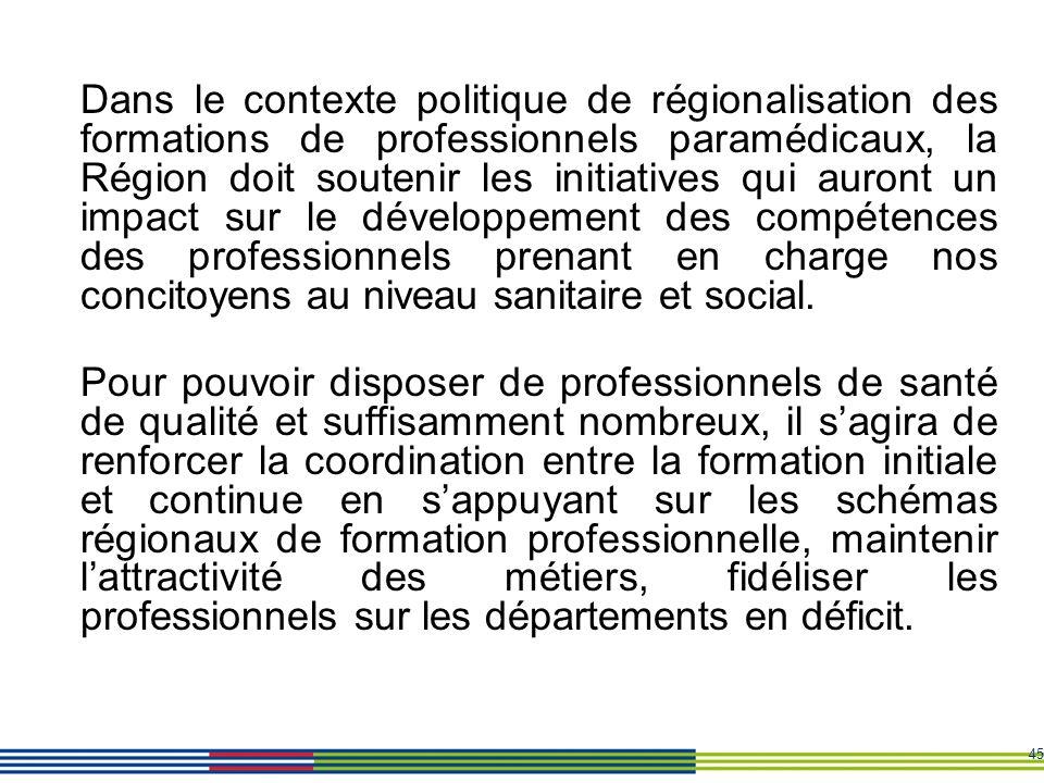 Dans le contexte politique de régionalisation des formations de professionnels paramédicaux, la Région doit soutenir les initiatives qui auront un impact sur le développement des compétences des professionnels prenant en charge nos concitoyens au niveau sanitaire et social.