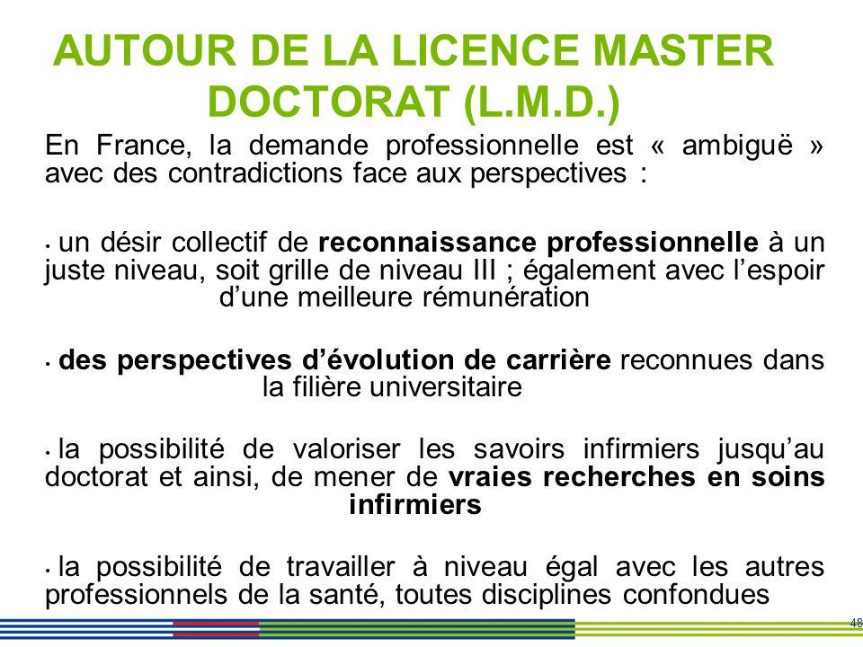 AUTOUR DE LA LICENCE MASTER DOCTORAT (L.M.D.)