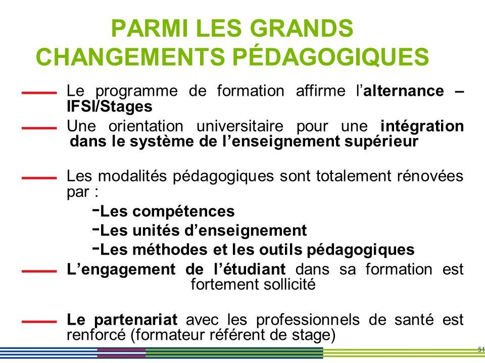 PARMI LES GRANDS CHANGEMENTS PÉDAGOGIQUES